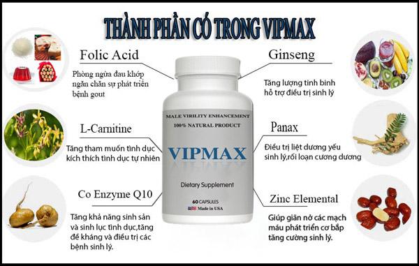 Thành phần Vipmax
