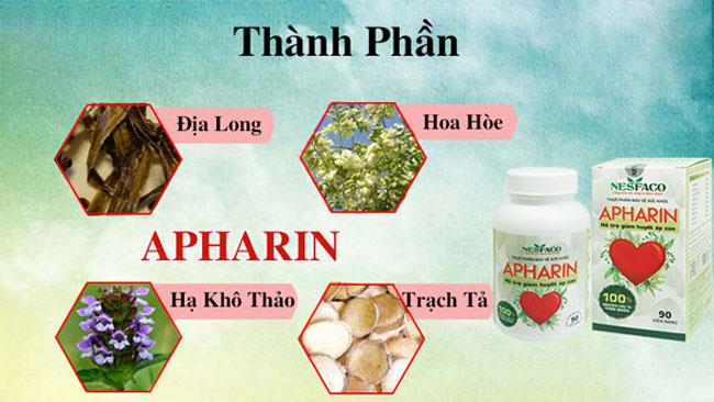 Thành phần viên uống Apharin